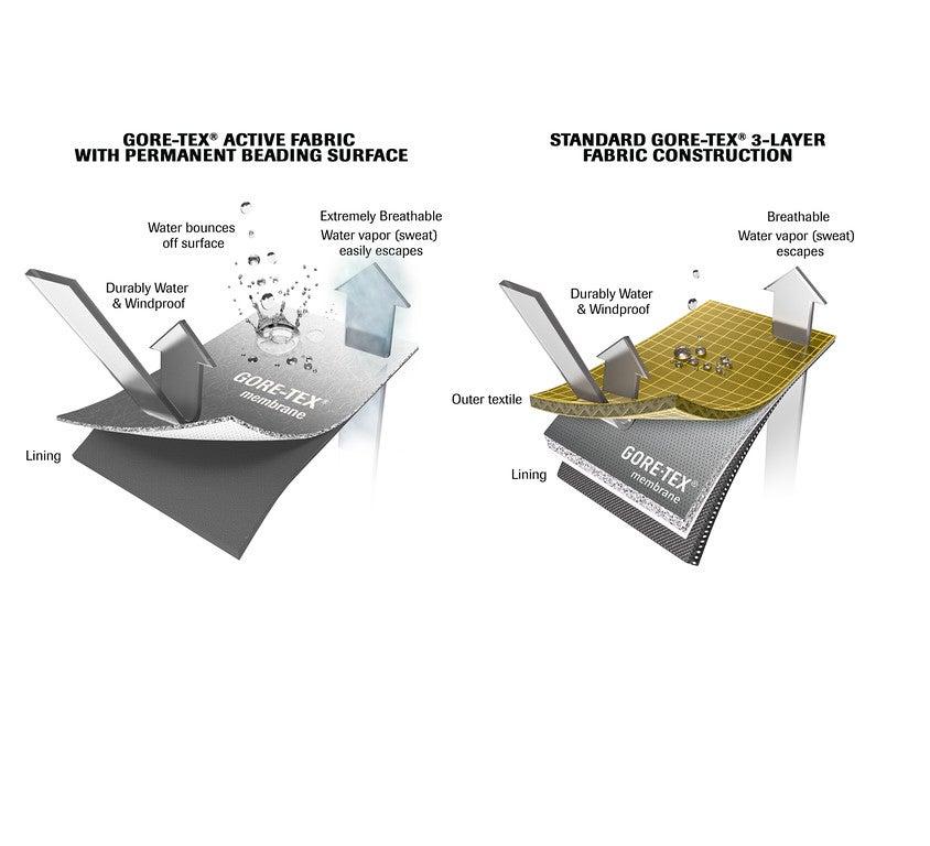 Gold King Mine spill Animas River