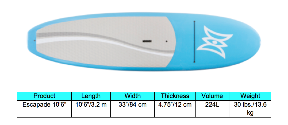 """Perception Kayaks Introduces Branded Accessories and """"Made in the"""